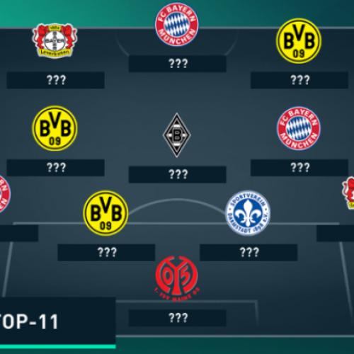 Ky është formacionin i vitit në Bundesliga sipas Goal (Foto)