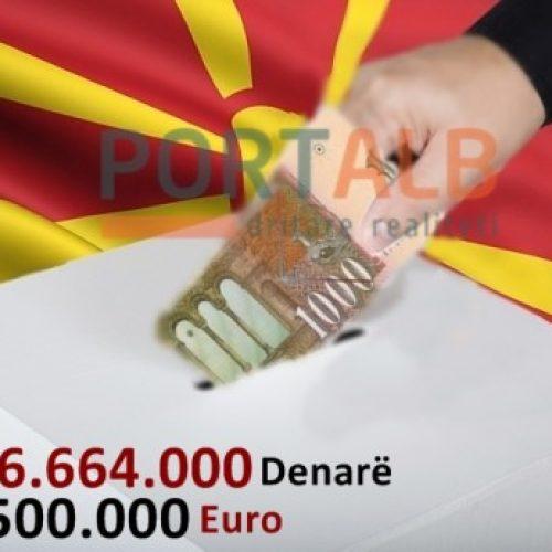 Ja sa para do të kushtojnë zgjedhjet e parakohshme në Maqedoni