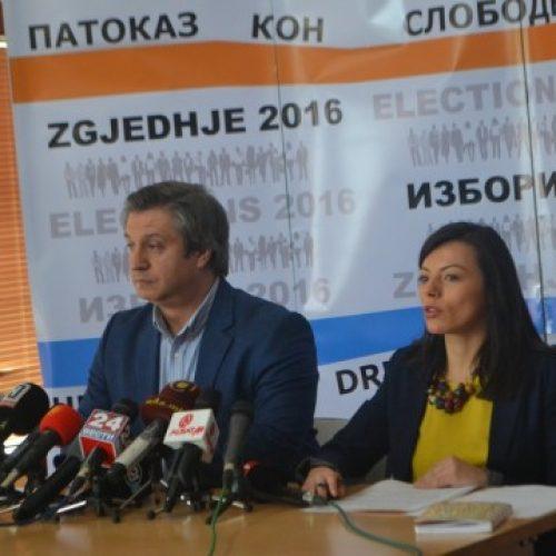 """Fillimi Maqedoni Lajme """"Most"""" kërkon ndryshime të ligjit për shkurtimin e afateve për pastrimin e Listës Zgjedhore"""